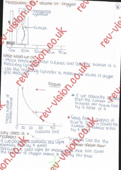 B1 Photosynthesis Practical Experiment Page 002