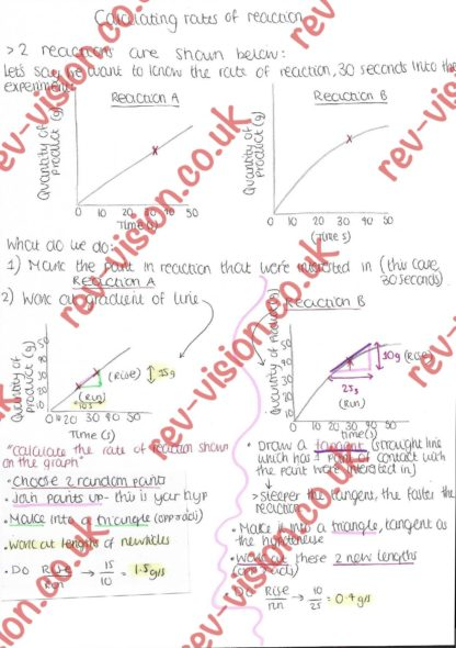C5-Calculating-Rates-of-reaction-page-001