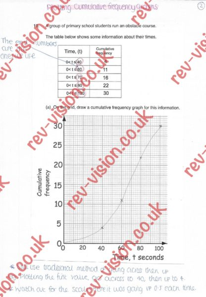 Cumulative-frequency-graphs 1-page-002