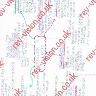 Macbeth Ambitioninmacbeth Mindmap Page 001