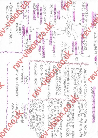 Weaponsused-Mindmap-page-001