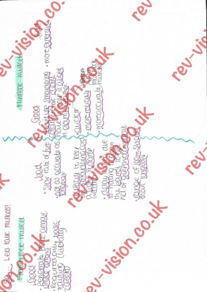 Weaponsused-Mindmap-page-002